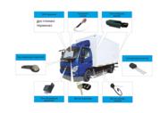 gps-глонасс мониторинг автотранспорта